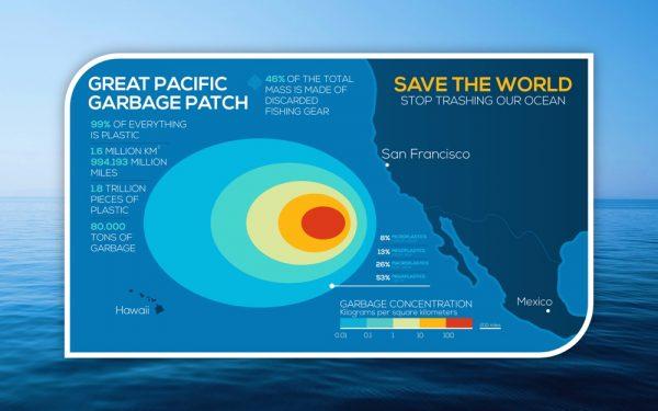 De grootste oceaanopruimactie ooit